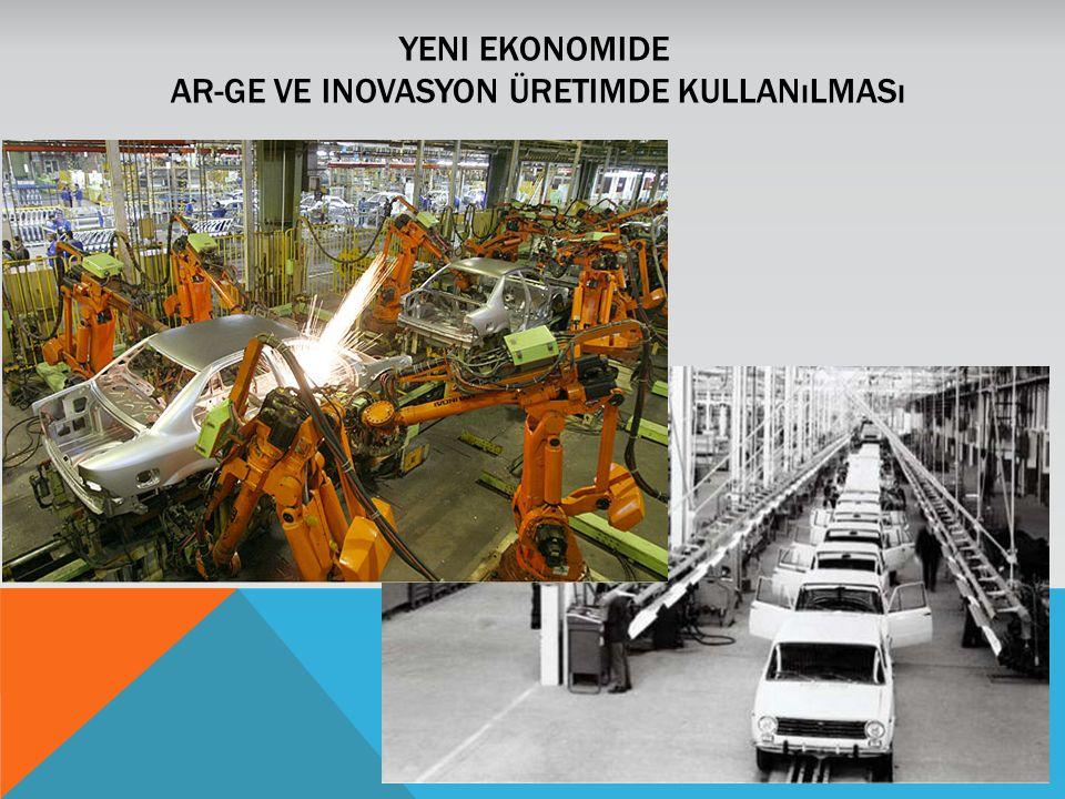 yeni ekonomide Ar-ge ve inovasyon üretimde kullanılması