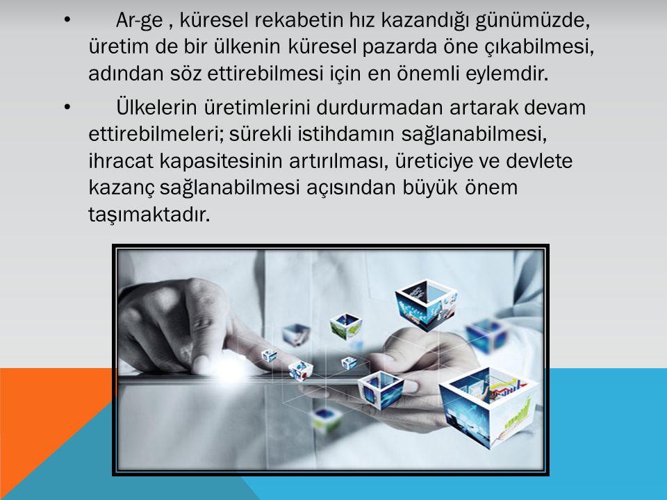 Ar-ge , küresel rekabetin hız kazandığı günümüzde, üretim de bir ülkenin küresel pazarda öne çıkabilmesi, adından söz ettirebilmesi için en önemli eylemdir.