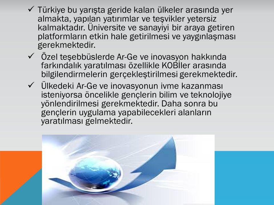 Türkiye bu yarışta geride kalan ülkeler arasında yer almakta, yapılan yatırımlar ve teşvikler yetersiz kalmaktadır. Üniversite ve sanayiyi bir araya getiren platformların etkin hale getirilmesi ve yaygınlaşması gerekmektedir.