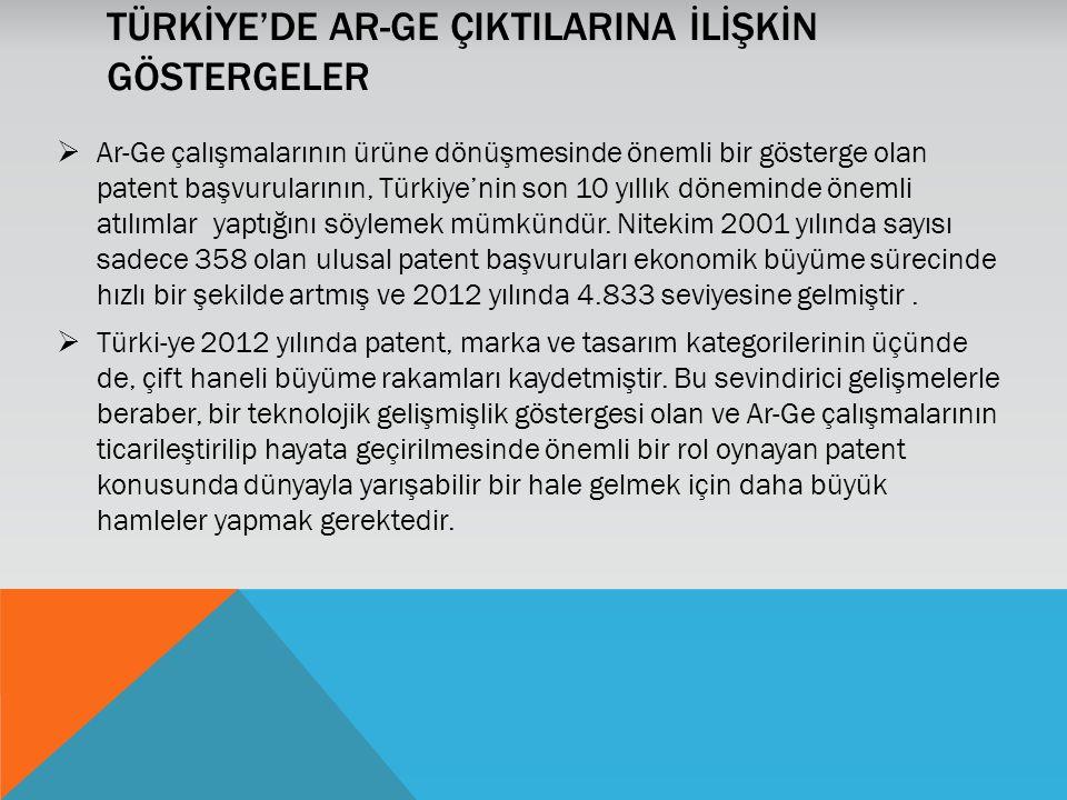 TÜRKİYE'DE AR-GE ÇIKTILARINA İLİŞKİN GÖSTERGELER