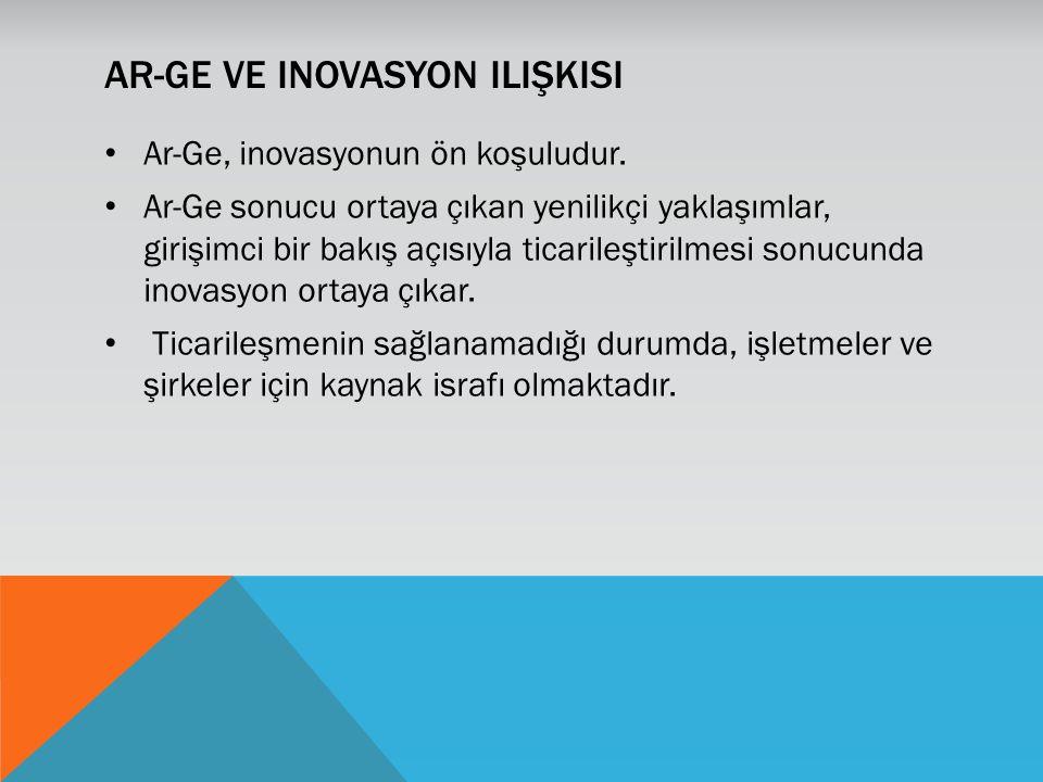 Ar-ge ve inovasyon ilişkisi