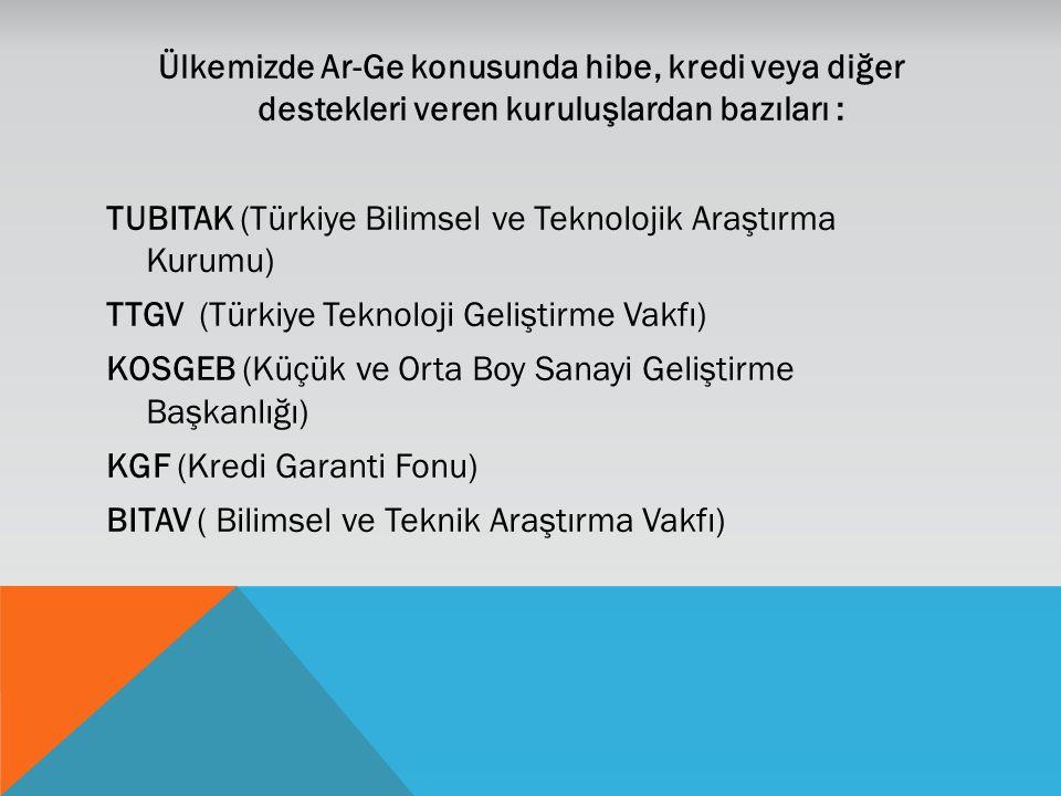 Ülkemizde Ar-Ge konusunda hibe, kredi veya diğer destekleri veren kuruluşlardan bazıları : TUBITAK (Türkiye Bilimsel ve Teknolojik Araştırma Kurumu) TTGV (Türkiye Teknoloji Geliştirme Vakfı) KOSGEB (Küçük ve Orta Boy Sanayi Geliştirme Başkanlığı) KGF (Kredi Garanti Fonu) BITAV ( Bilimsel ve Teknik Araştırma Vakfı)