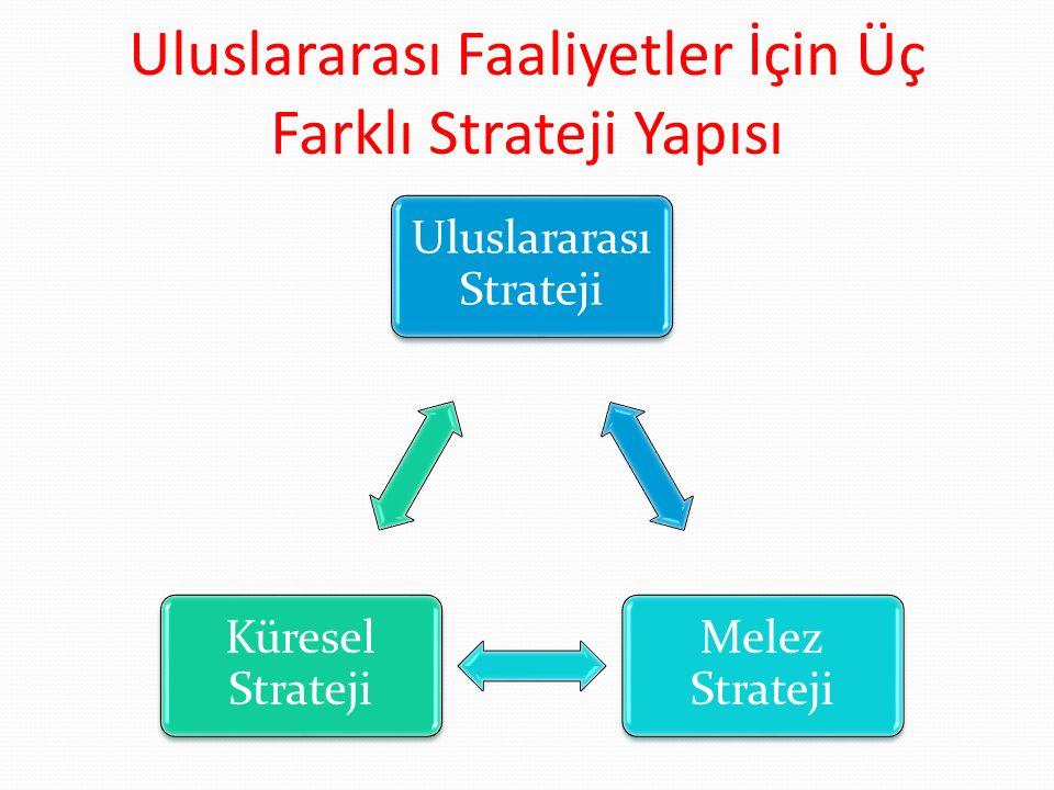 Uluslararası Faaliyetler İçin Üç Farklı Strateji Yapısı