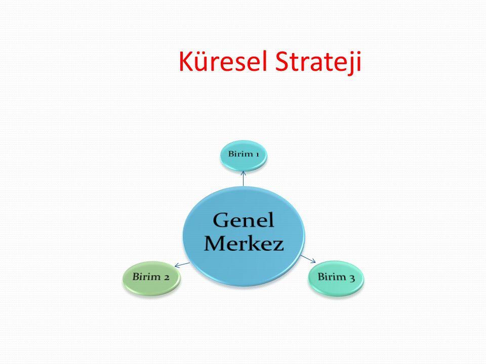 Küresel Strateji Genel Merkez Birim 1 Birim 3 Birim 2