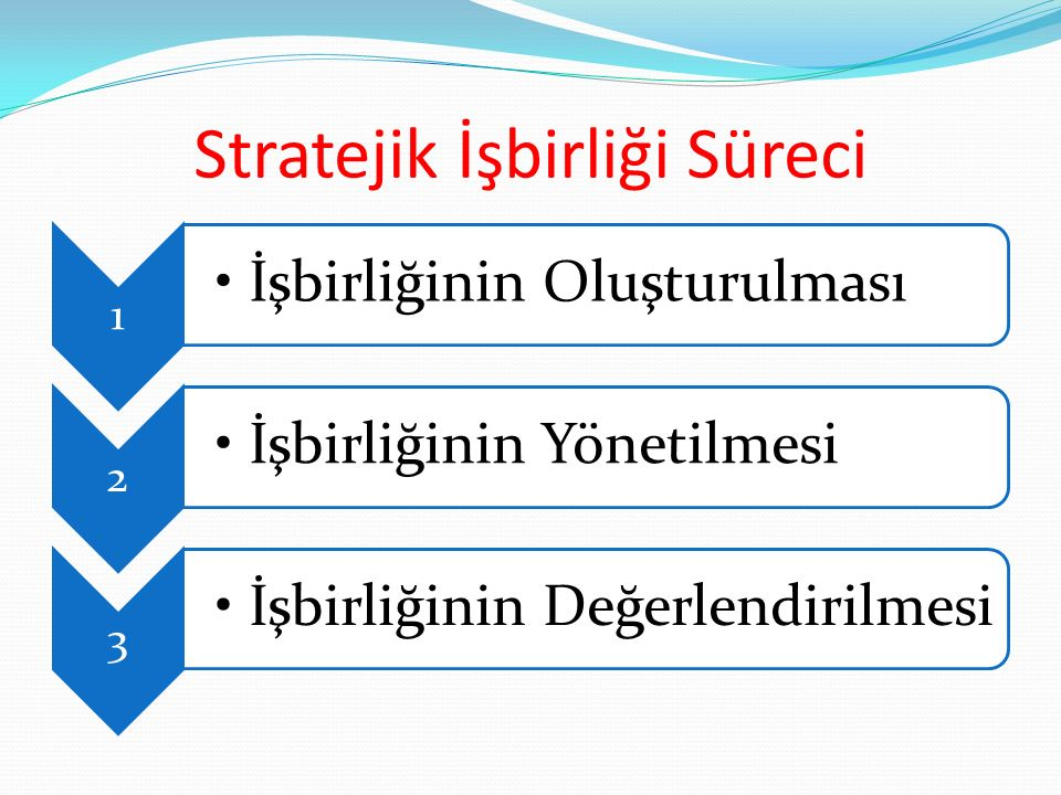 Stratejik İşbirliği Süreci