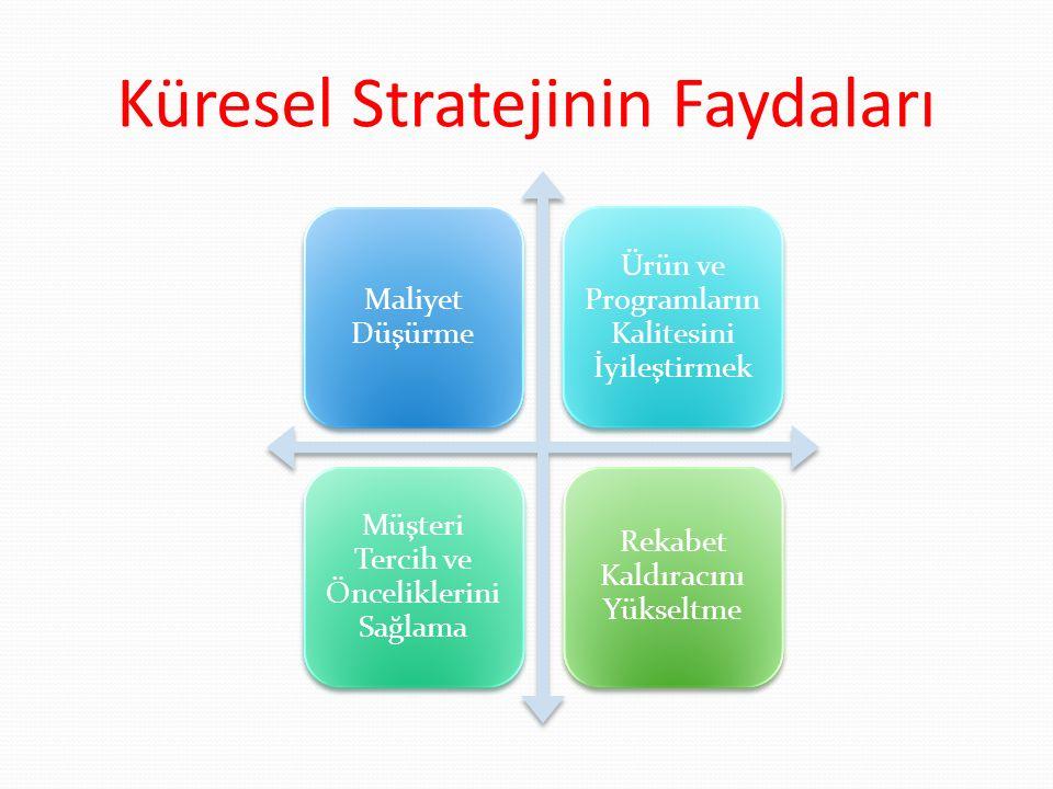 Küresel Stratejinin Faydaları
