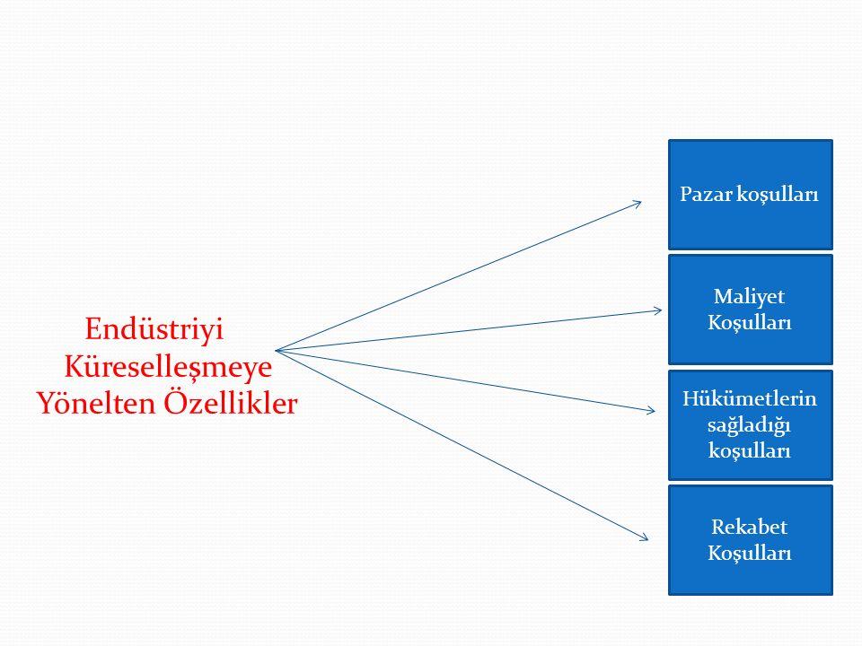 Endüstriyi Küreselleşmeye Yönelten Özellikler