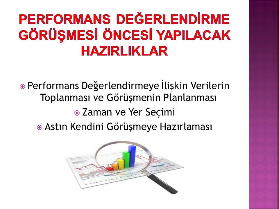 Performans DEĞERLENDİRME GÖRÜŞMESİ ÖNCESİ YAPILACAK HAZIRLIKLAR