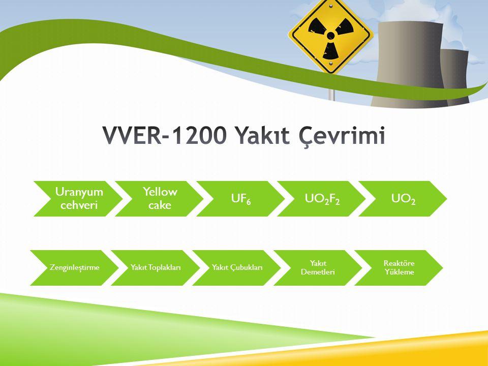 VVER-1200 Yakıt Çevrimi Uranyum cehveri Yellow cake UF6 UO2F2 UO2