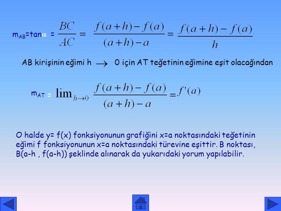 AB kirişinin eğimi h 0 için AT teğetinin eğimine eşit olacağından