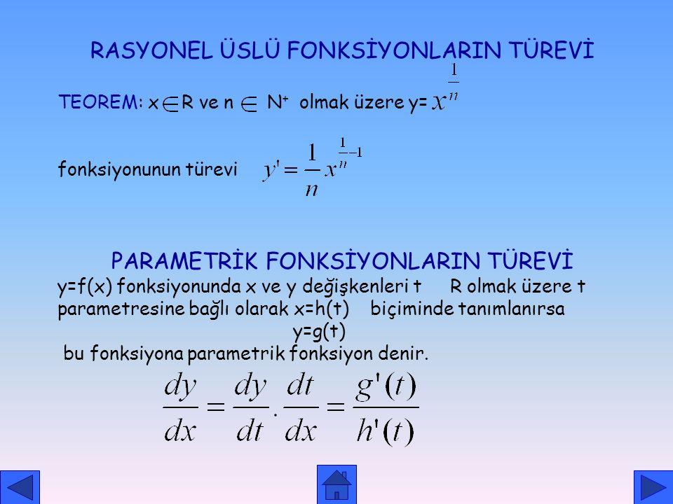 RASYONEL ÜSLÜ FONKSİYONLARIN TÜREVİ
