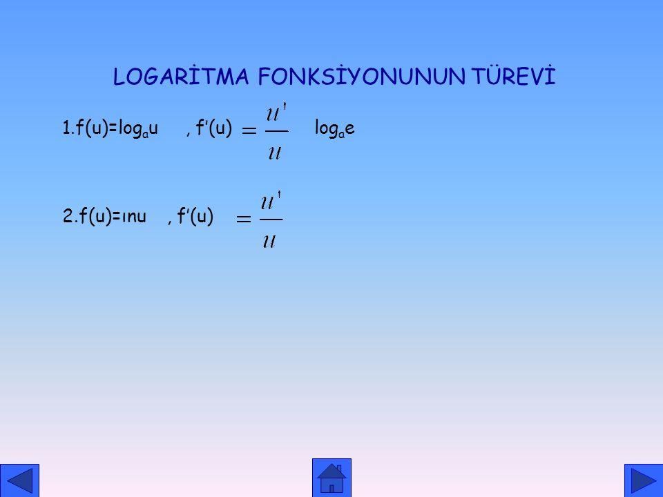 LOGARİTMA FONKSİYONUNUN TÜREVİ