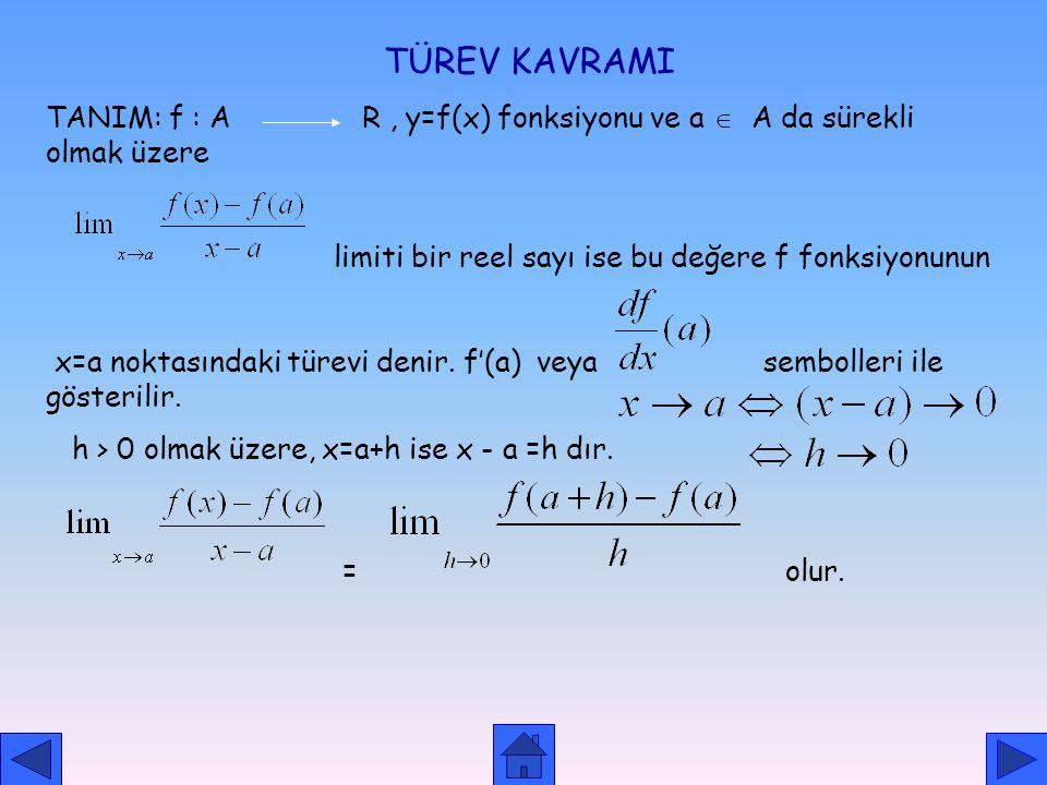 TÜREV KAVRAMI TANIM: f : A R , y=f(x) fonksiyonu ve a  A da sürekli olmak üzere. limiti bir reel sayı ise bu değere f fonksiyonunun.