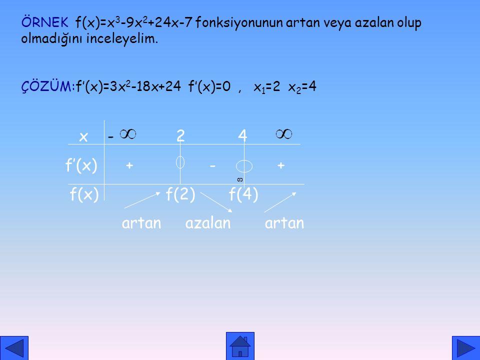 x - 2 4 f'(x) + - + f(x) f(2) f(4) artan azalan artan