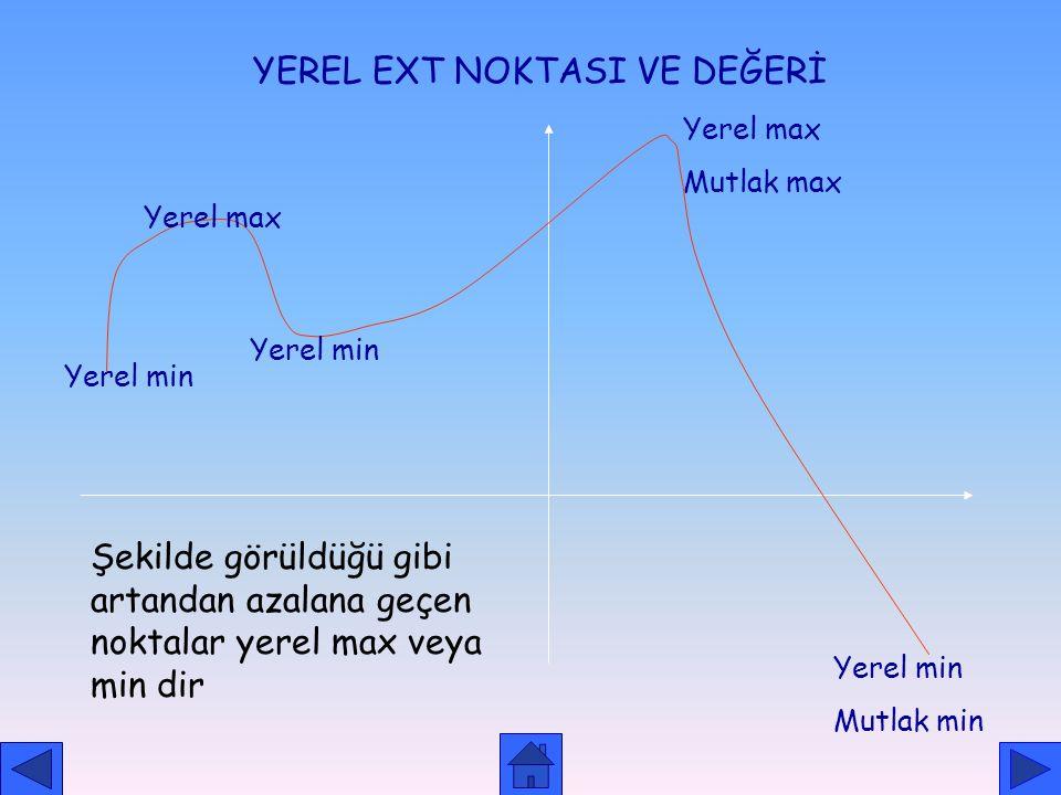 YEREL EXT NOKTASI VE DEĞERİ