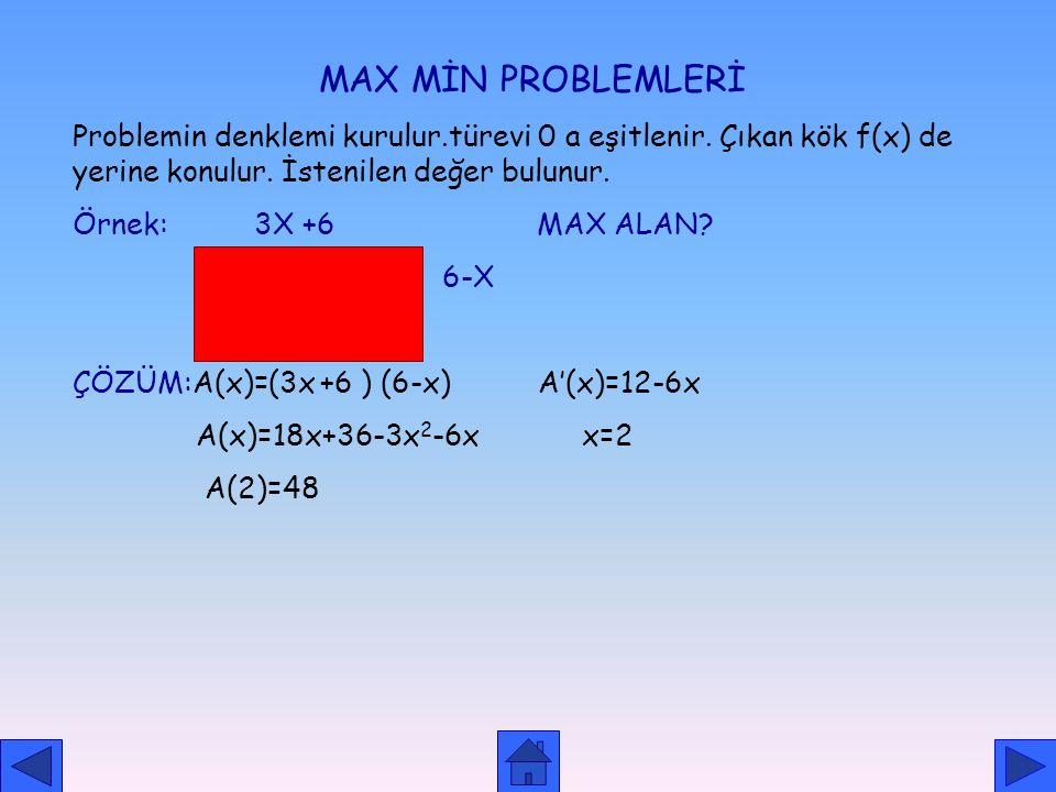 MAX MİN PROBLEMLERİ Problemin denklemi kurulur.türevi 0 a eşitlenir. Çıkan kök f(x) de yerine konulur. İstenilen değer bulunur.