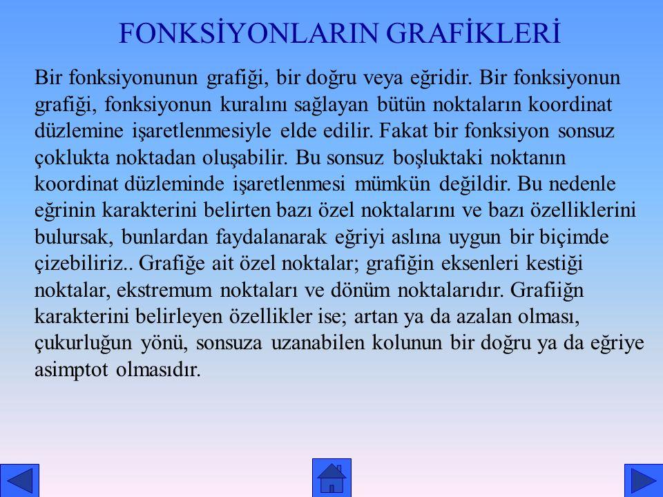 FONKSİYONLARIN GRAFİKLERİ