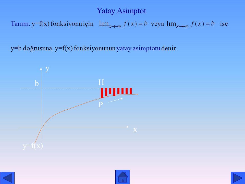 Yatay Asimptot y H b P x y=f(x) Tanım: y=f(x) fonksiyonu için veya ise