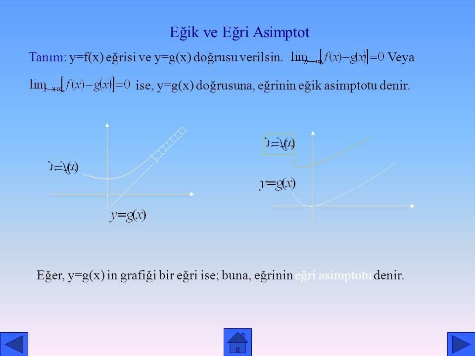 ise, y=g(x) doğrusuna, eğrinin eğik asimptotu denir.