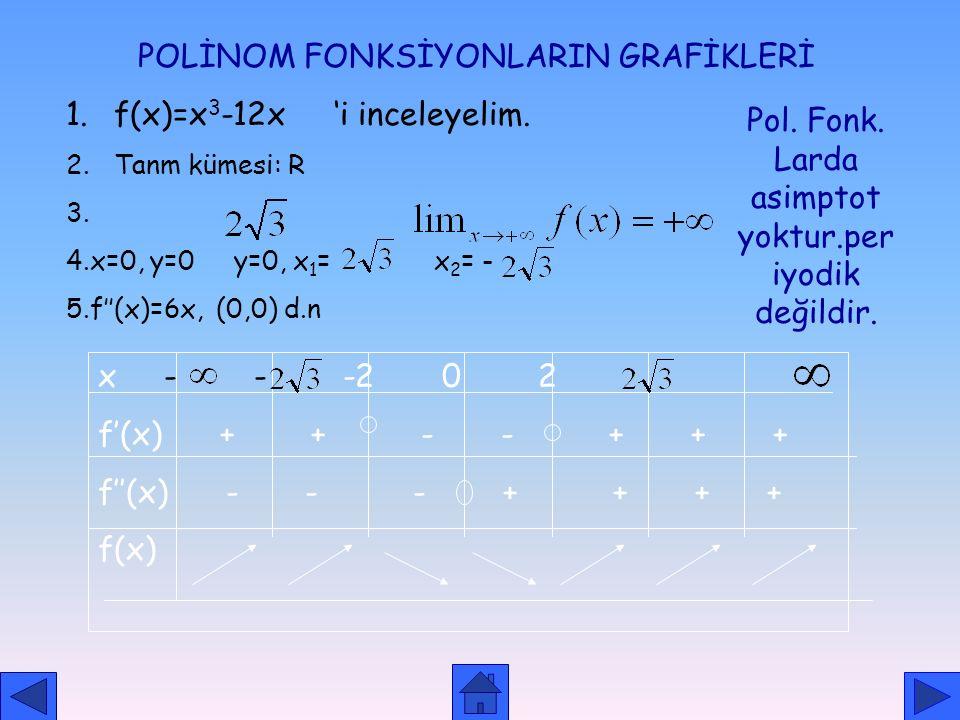 POLİNOM FONKSİYONLARIN GRAFİKLERİ f(x)=x3-12x 'i inceleyelim.