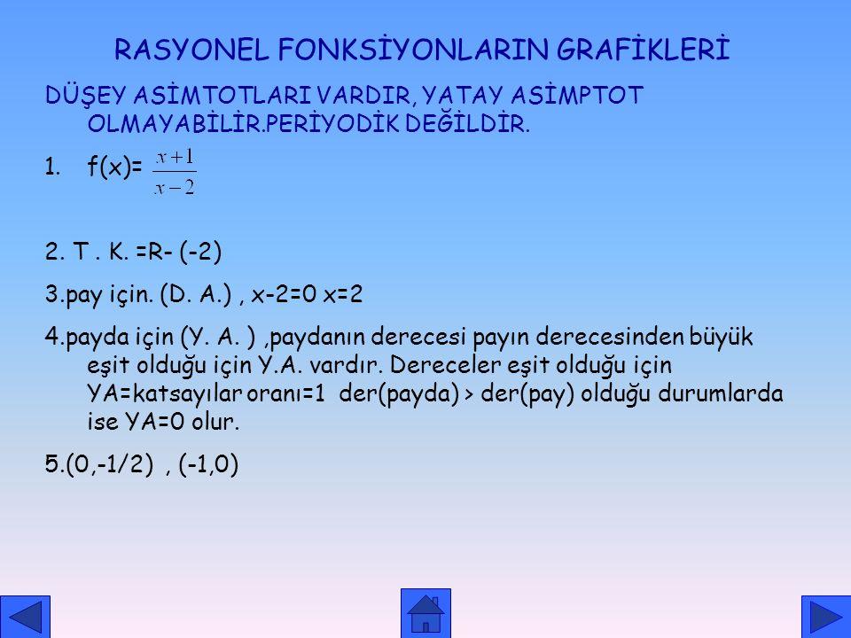 RASYONEL FONKSİYONLARIN GRAFİKLERİ