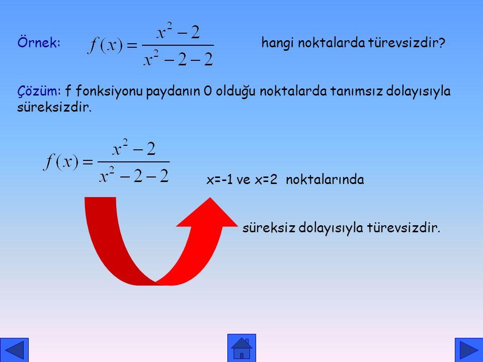 Örnek: hangi noktalarda türevsizdir