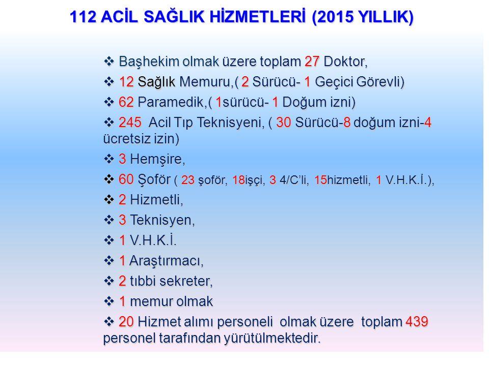 112 ACİL SAĞLIK HİZMETLERİ (2015 YILLIK)