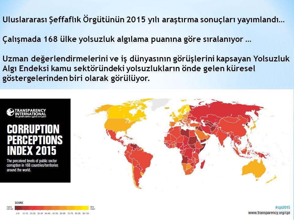Uluslararası Şeffaflık Örgütünün 2015 yılı araştırma sonuçları yayımlandı…