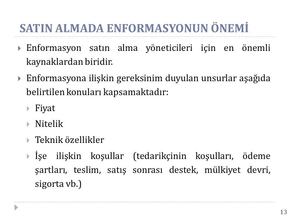 SATIN ALMADA ENFORMASYONUN ÖNEMİ