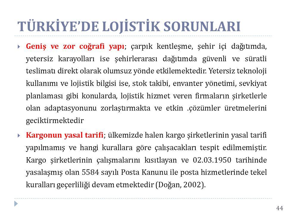 TÜRKİYE'DE LOJİSTİK SORUNLARI