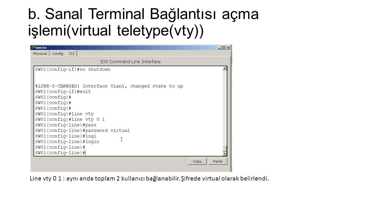 b. Sanal Terminal Bağlantısı açma işlemi(virtual teletype(vty))