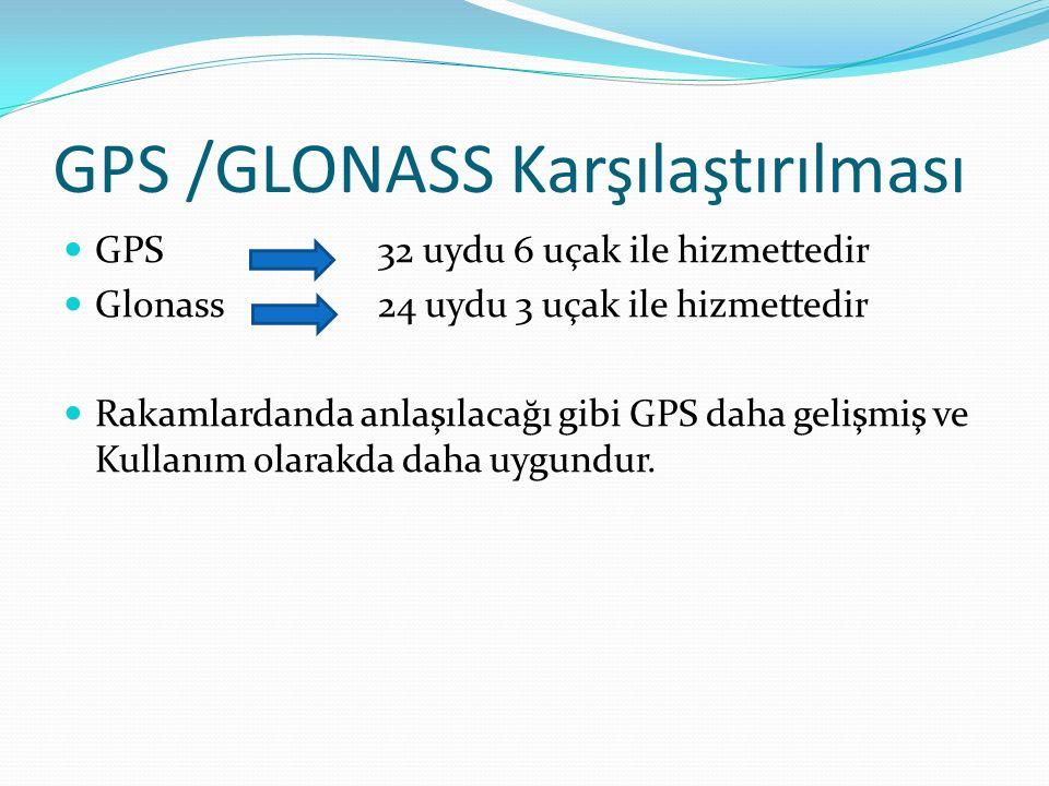 GPS /GLONASS Karşılaştırılması