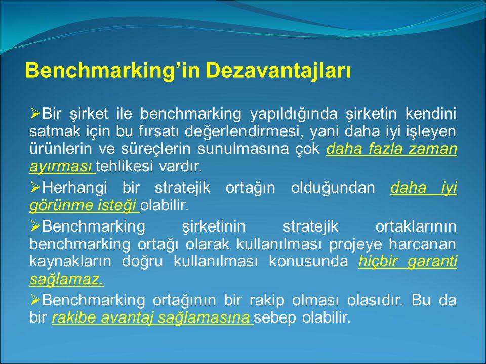 Benchmarking'in Dezavantajları