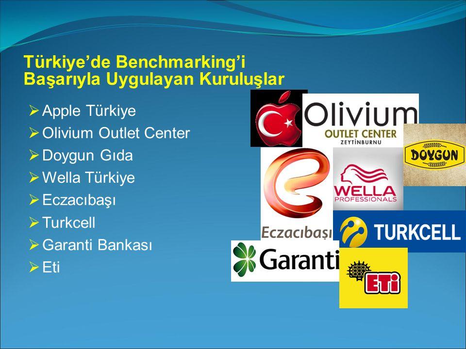 Türkiye'de Benchmarking'i Başarıyla Uygulayan Kuruluşlar