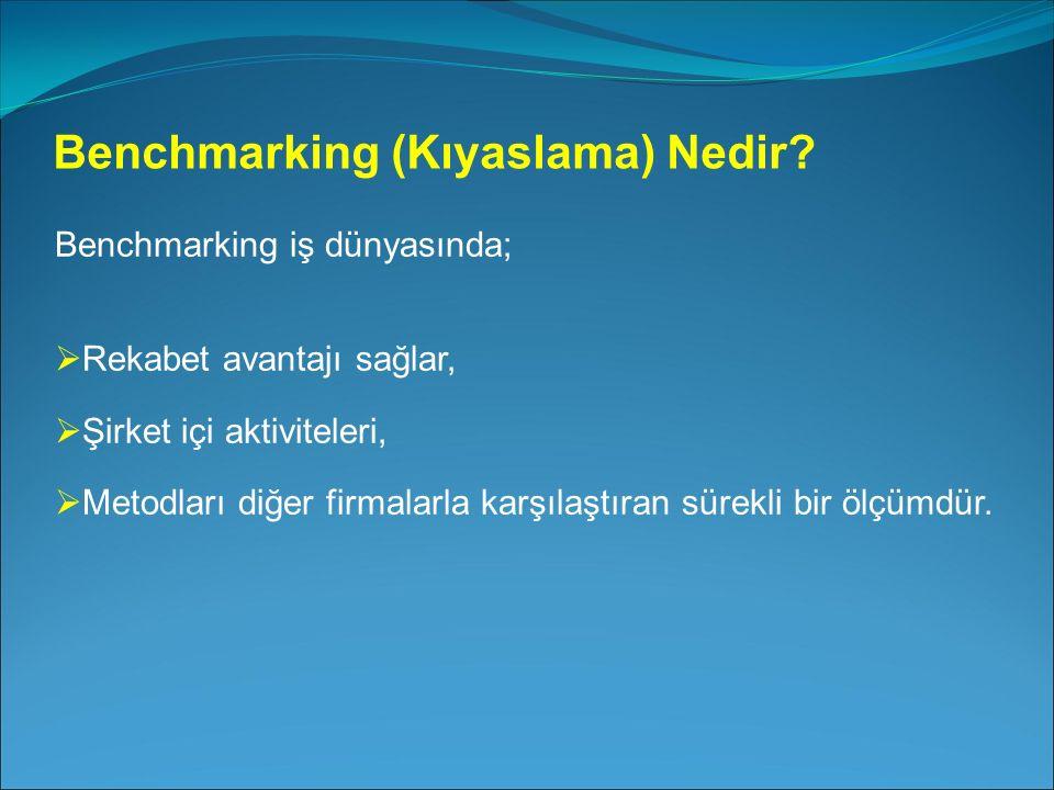 Benchmarking (Kıyaslama) Nedir