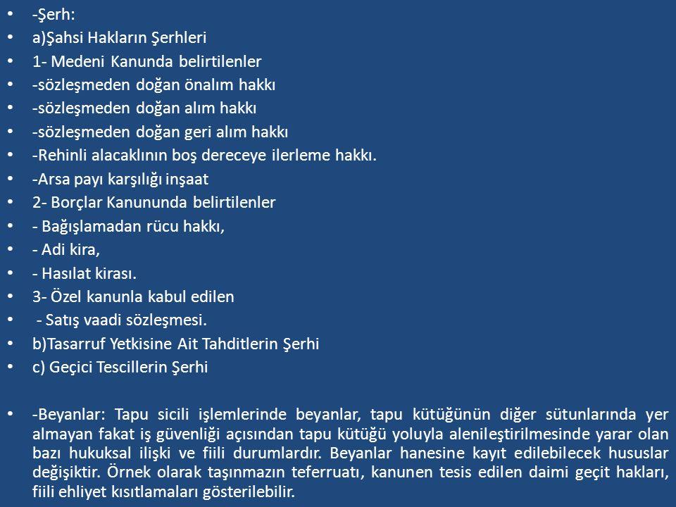 -Şerh: a)Şahsi Hakların Şerhleri. 1- Medeni Kanunda belirtilenler. -sözleşmeden doğan önalım hakkı.