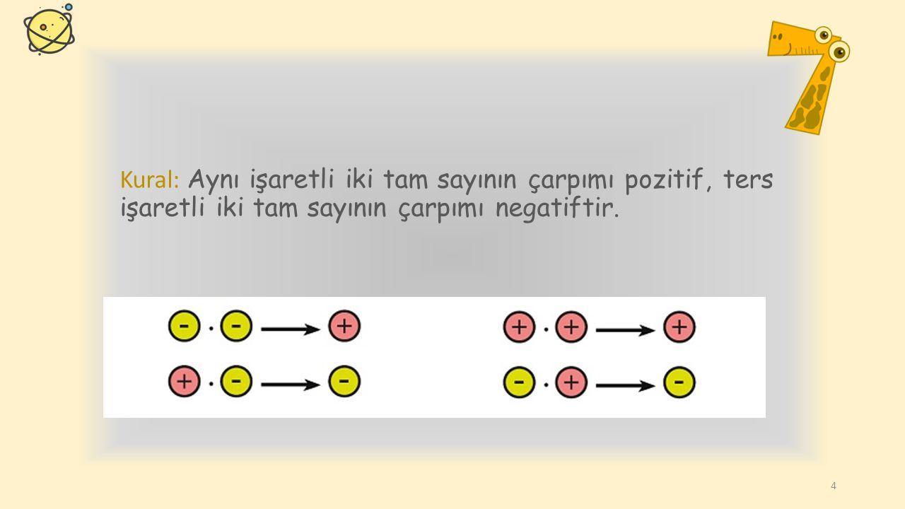 Kural: Aynı işaretli iki tam sayının çarpımı pozitif, ters işaretli iki tam sayının çarpımı negatiftir.