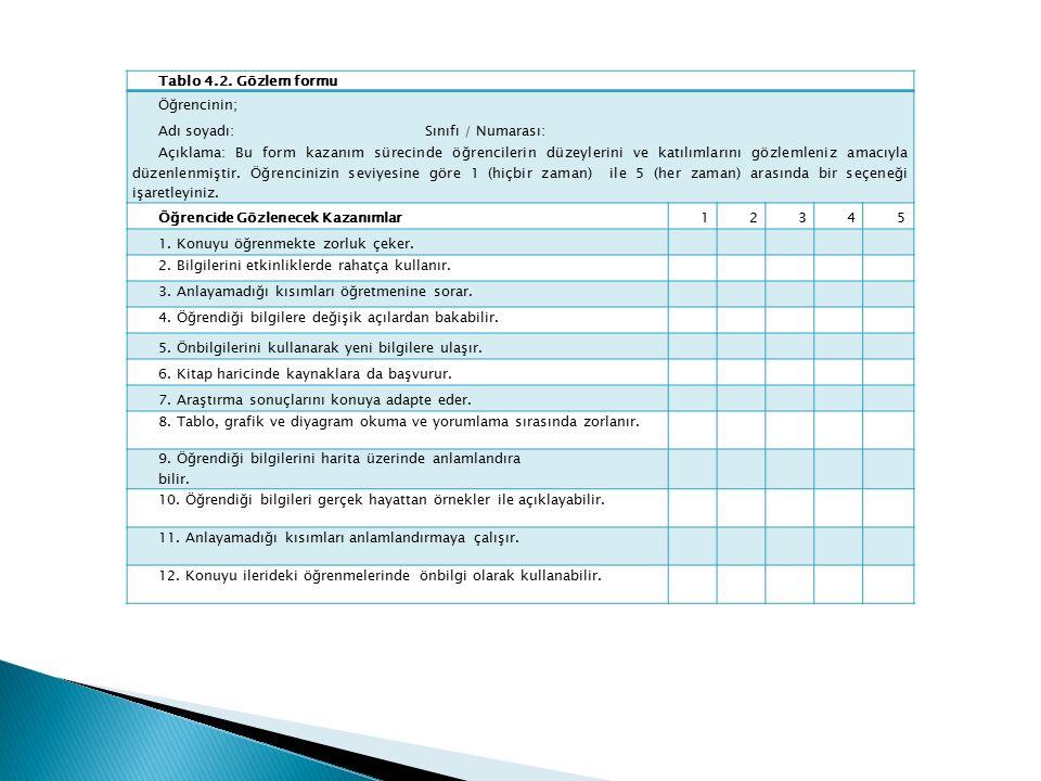 Tablo 4.2. Gözlem formu Öğrencinin; Adı soyadı: Sınıfı / Numarası: