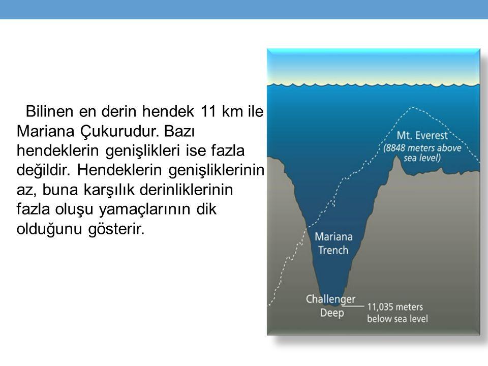 Bilinen en derin hendek 11 km ile Mariana Çukurudur