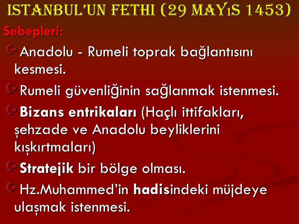 Istanbul'un Fethi (29 Mayıs 1453)