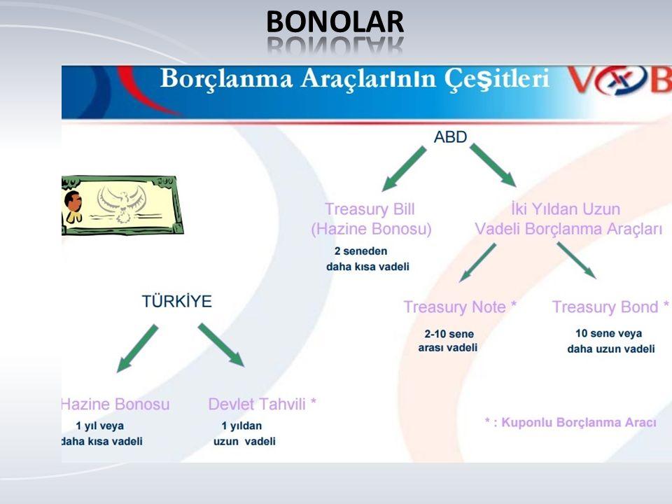 BONOLAR
