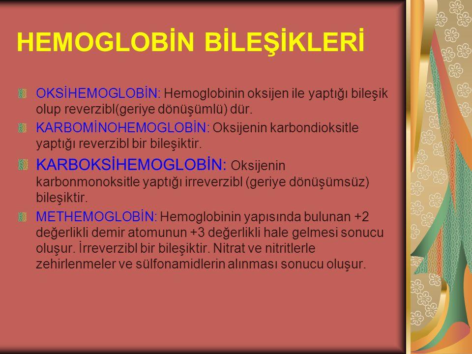 HEMOGLOBİN BİLEŞİKLERİ