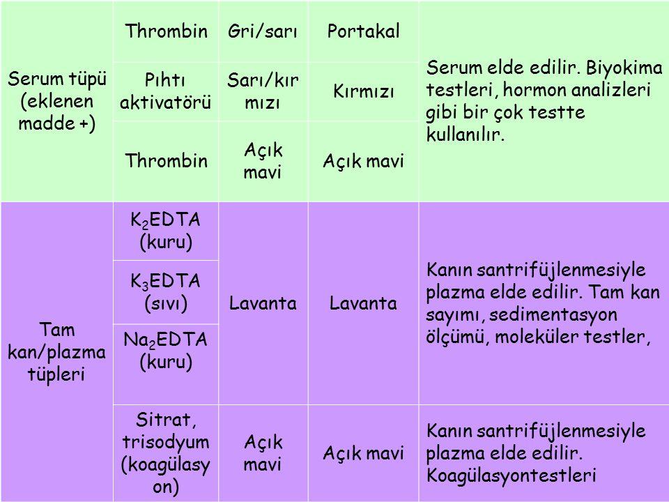 Serum tüpü (eklenen madde +) Thrombin Gri/sarı Portakal