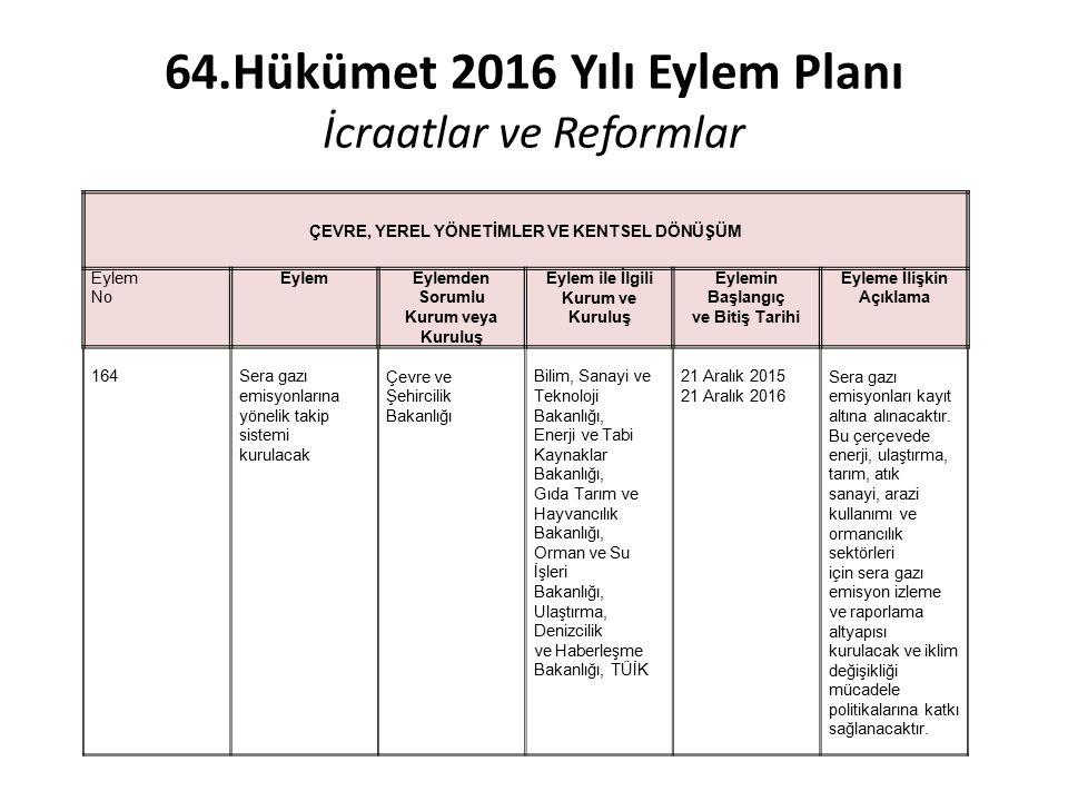 64.Hükümet 2016 Yılı Eylem Planı İcraatlar ve Reformlar