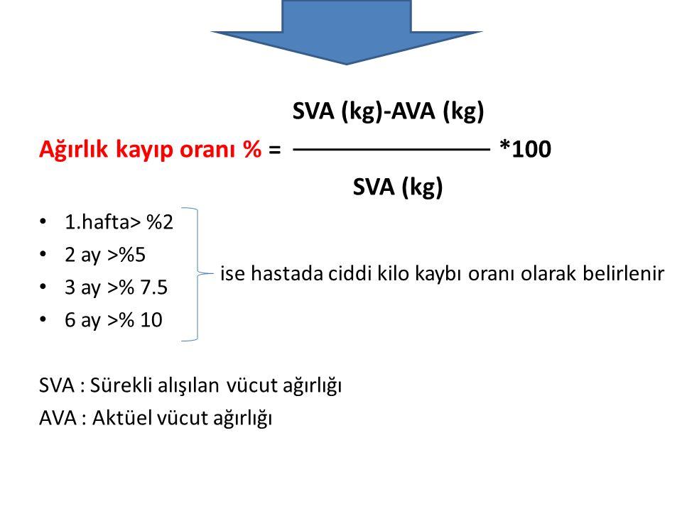 Ağırlık kayıp oranı % = *100 SVA (kg)