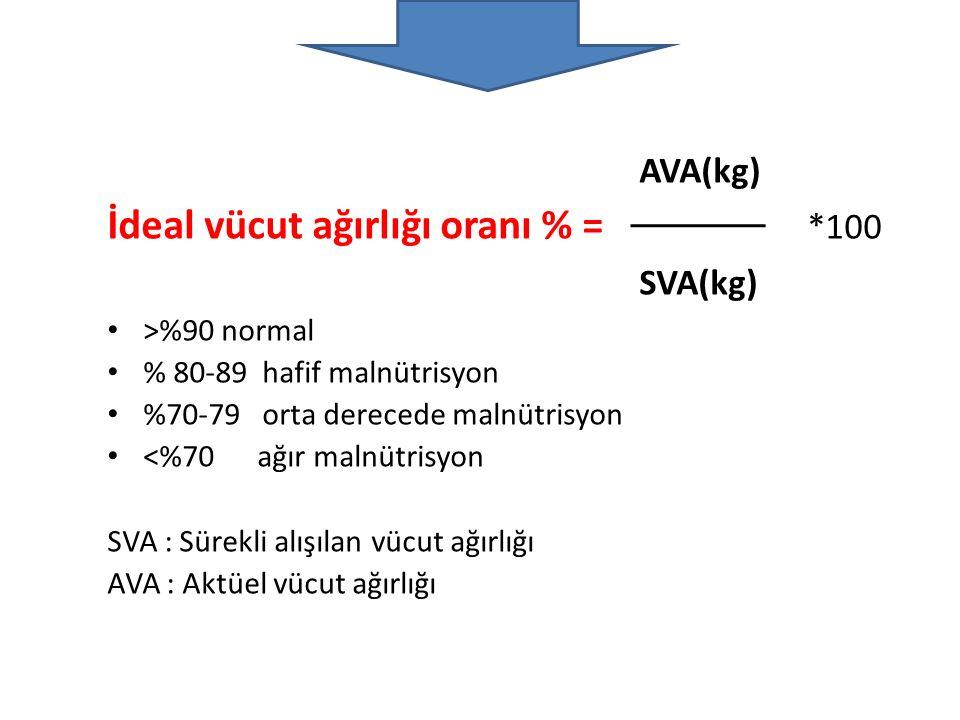 İdeal vücut ağırlığı oranı % = *100 SVA(kg)