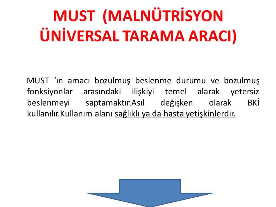 MUST (MALNÜTRİSYON ÜNİVERSAL TARAMA ARACI)