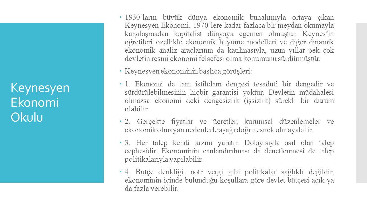 Keynesyen Ekonomi Okulu