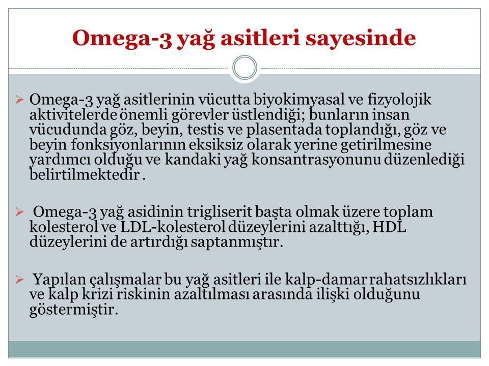 Omega-3 yağ asitleri sayesinde