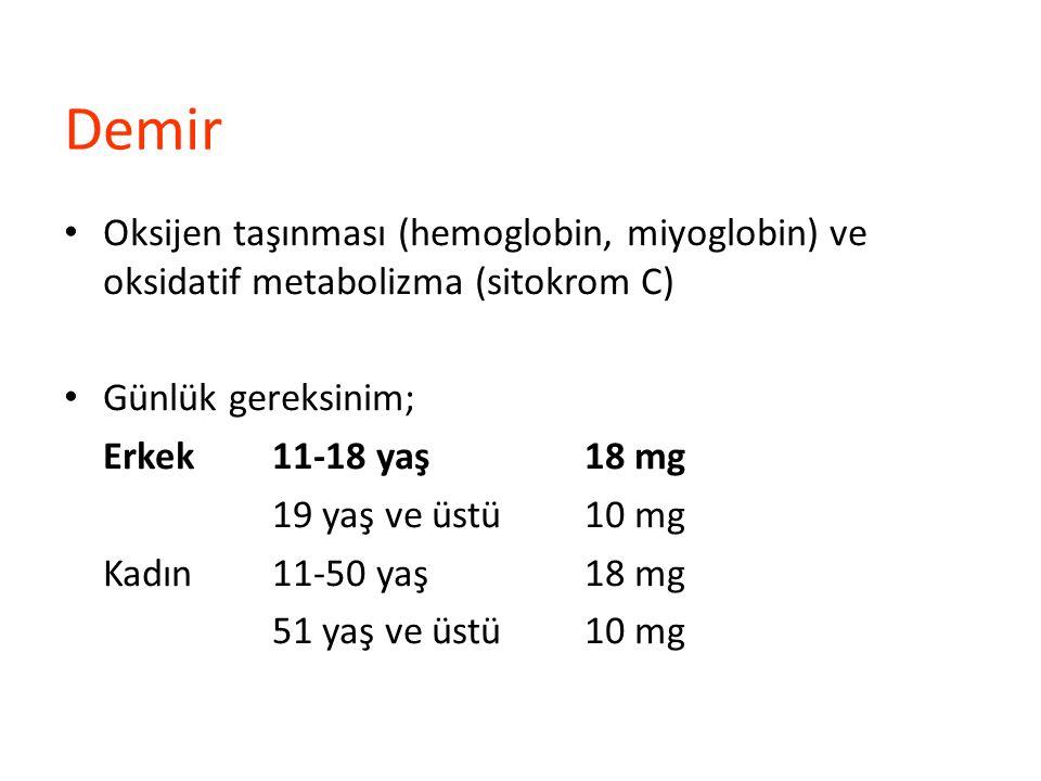 Demir Oksijen taşınması (hemoglobin, miyoglobin) ve oksidatif metabolizma (sitokrom C) Günlük gereksinim;